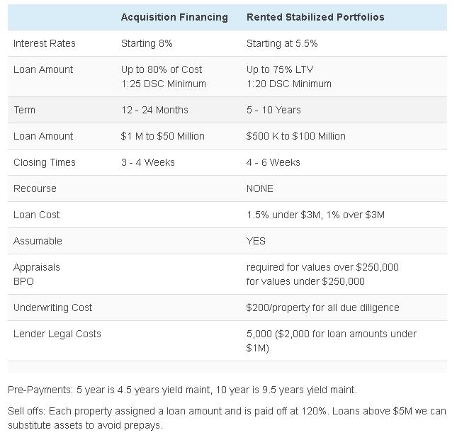 scatered-sfr-program